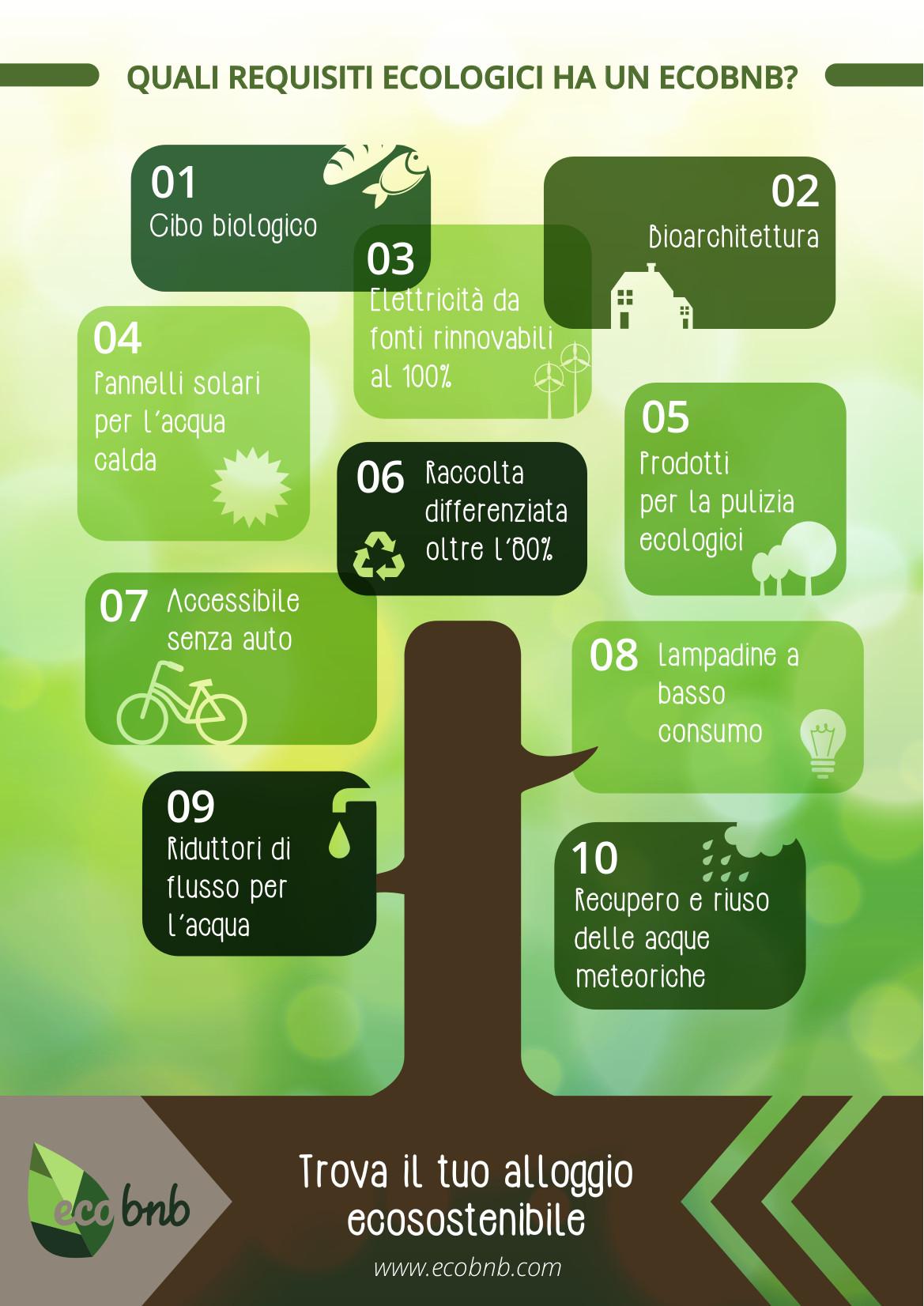 ecobnb-quali-requisiti-eco-immagine pubblicata da tatianaberlaffa.com