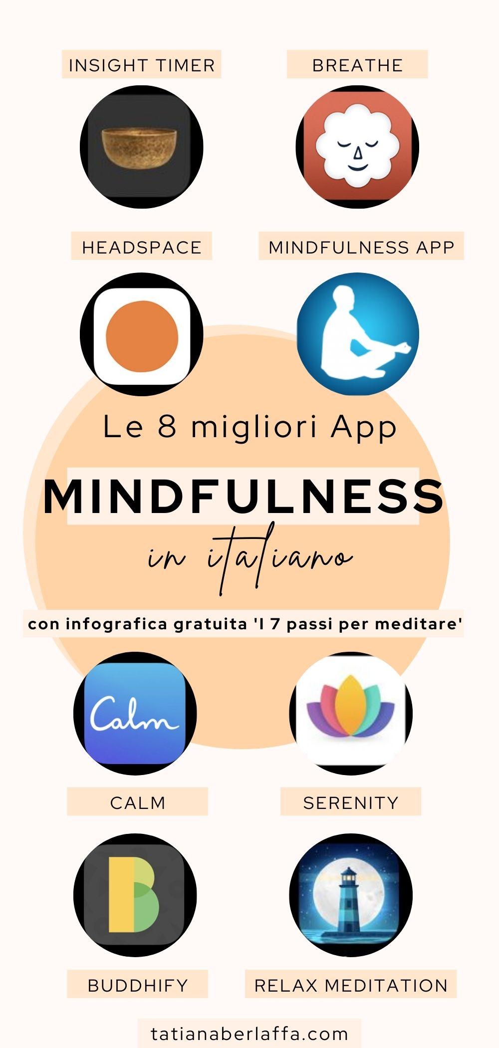 Infografica le 8 migliori App per meditare in italiano